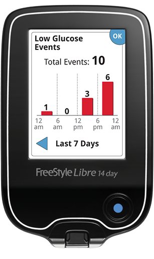 FreeStyle Libre reader low glucose events graph